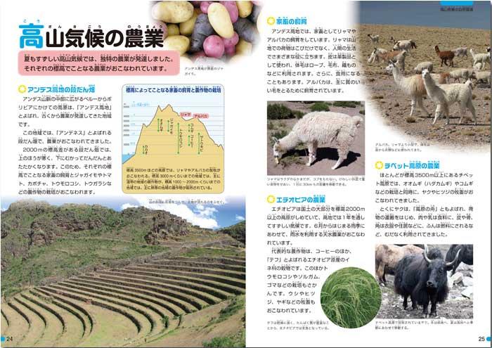 ... 自然環境 (4) 冷帯・高山気候